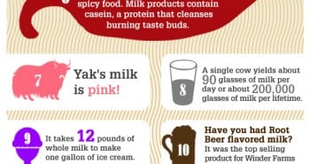 Bizarre-Facts-About-Milk-(Infographic)