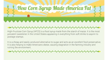 Corn-Syrup-Infographic