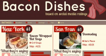 Bacon-Dishes-Infographic
