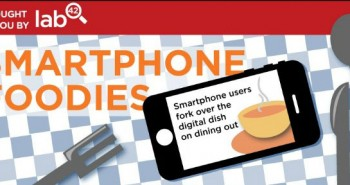 Smart-Foodies-Infographic