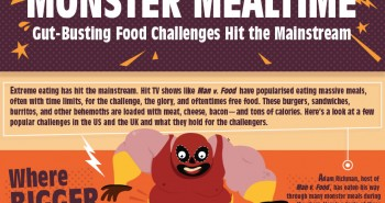 Eating-Challenges-(Infographic)