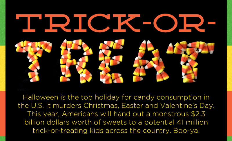 Trick-Or-Treat-The-Ultimate-Halloween-Candy-(Infographic)