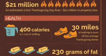 Hidden-Costs-of-Thanksgiving-(Infographic