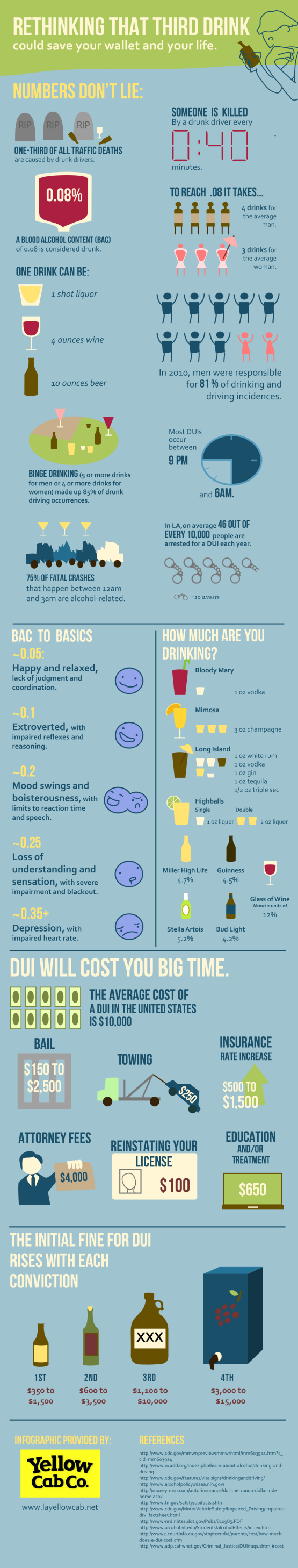 Rethink-That-Third-Drink-(Infographic)