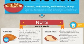 The-Ultimate-Guide-to-Nuts