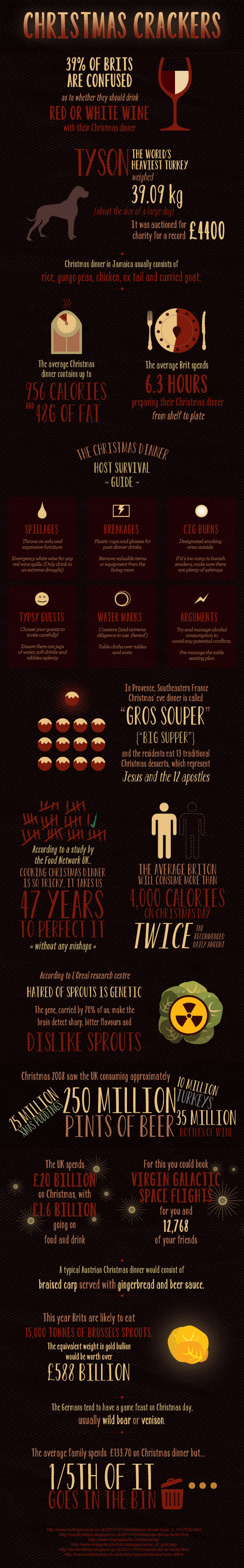 Christmas-Crackers-Fun-Facts-Infographic