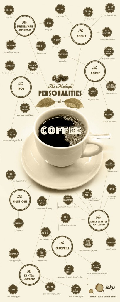 Coffee-Multiple-Personalities-(Infographic)