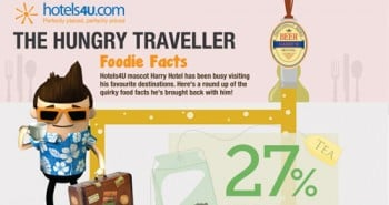 the-hungry-traveller-foodie-fact-infographic